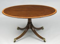 Antique Sheraton Period Oval Center Table, 18th Century